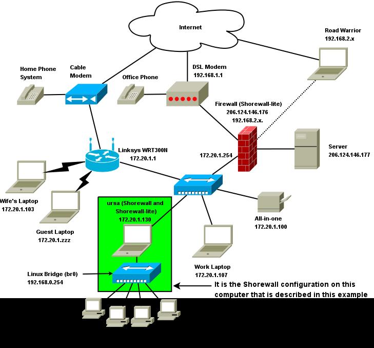 Network2008a kvm (kernel mode virtual machine)